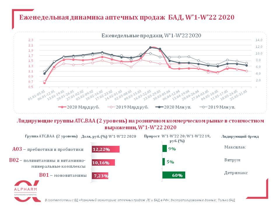 aptechnye_prodazhi_bad__w'1-w'20_2020.jpg (80 KB)