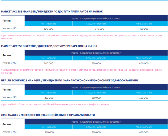 zp_market_aksess.png (71 KB)